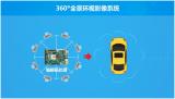 華北工控| 實現車與外界環境的無縫聯結 智能視覺方案添力