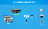 华北工控| 推行工厂安全生产监控解决方案 提升管理效率