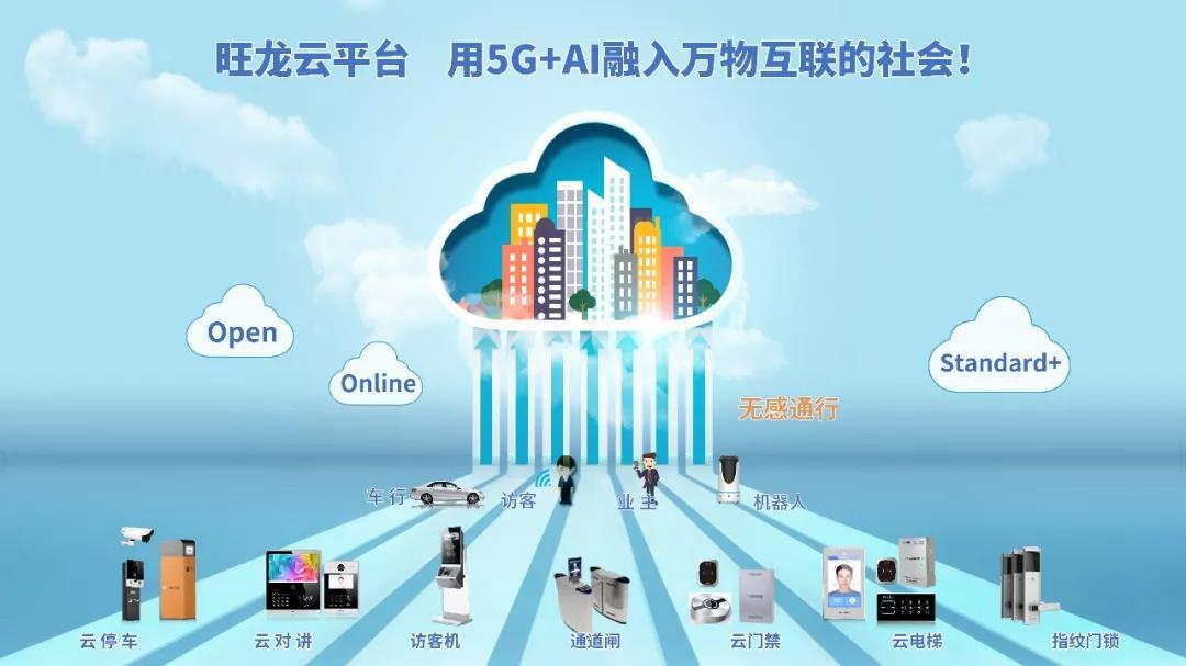 旺龙云平台助力地产/物业转型升级