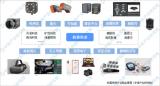 2019年中國機器視覺市場現狀分析及發展前景預測