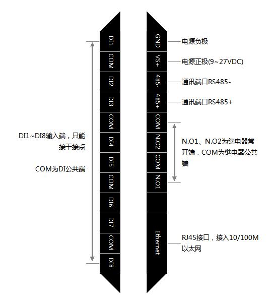 电平采集 干接点转485