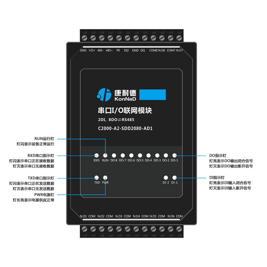 rs485转继电器输出 支持电平/脉冲