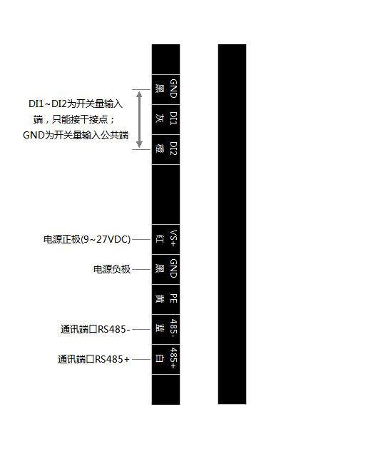 rtu模块 2路数字量输入