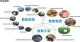 智慧城市及物联网正在将传感器推上新的风口