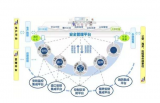 机场安全措施需与智能安防系统相互结合
