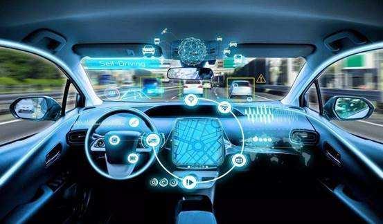2021年全球无人驾驶汽车市场规模预计为70亿美元