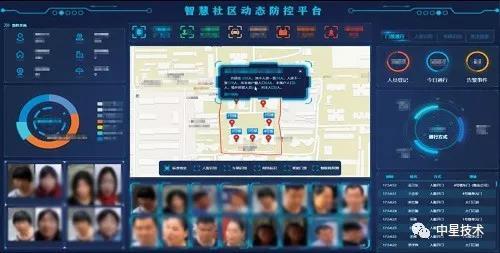 """中星技术 SVAC +智慧社区 打造""""以人为本""""的社区智能管理体系"""