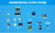 華北工控 | 5G數據套餐發布,引領新一代智能家居生活