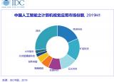IDC:2019上半年中國人工智能市場規模達17.6億美元