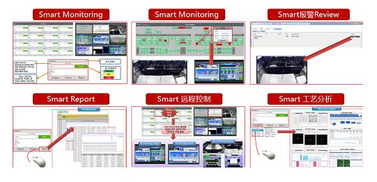 设备远程控制系统