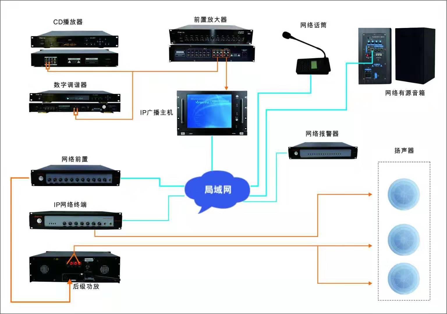 深圳公共广播系统