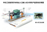 智慧停车场:华北工控助力高科技停车体验落地