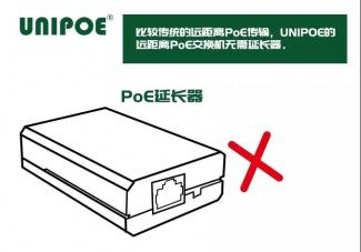 优力普800米——真正的长距离PoE传输方案