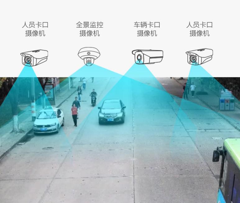 超宽人机非混行场景监控,就选科达全局感知三目摄像机