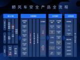 华北工控人脸识别产品方案优化升级