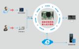 嵌入式计算机助力智能客服系统