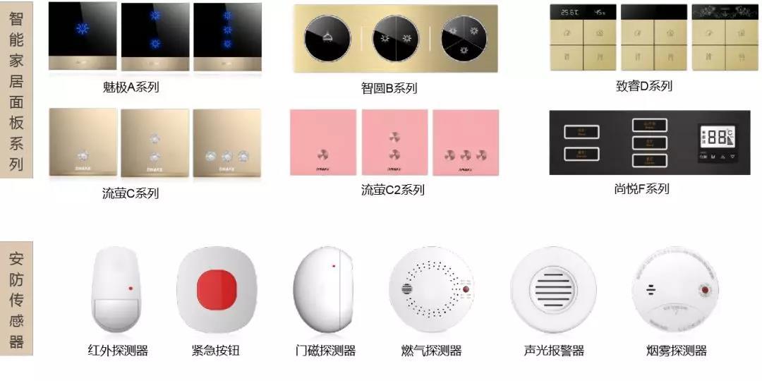 """狄耐克智能家居荣获""""中国房地产供应商竞争力10强"""""""