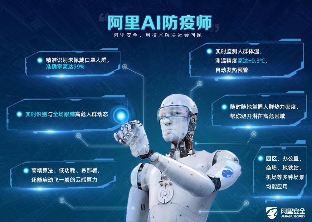 """大华股份联合阿里推""""AI防疫师"""" 自动识别体温高/不带口罩者"""