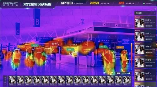 """摸底安防系""""最热""""AI测温产业:日供百套,单台过万"""
