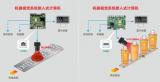 机器视觉+计算机系统,助力工业机器人智能升级