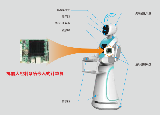人工智能走上抗疫前线,智能医护机器人在武汉上岗