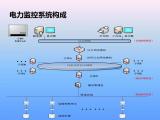 电力行业应用   华北工控可提供智能电力监控系统计算机产品方案