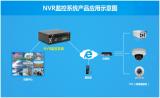 5G+注入智能电网,华北工控嵌入式计算机可全程助力