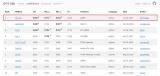 大华股份AI荣获视觉目标跟踪算法评测全球排名第一