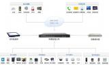 新基建浪潮下,华北工控可提供机房动环监测系统专用计算机