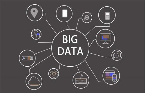 """中国大数据主战场,在这里!未来将""""吸金""""无数"""