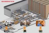 后疫情时代,华北工控推出智能仓储系统方案跻身物流经济