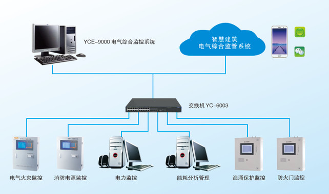 Sunshy-5000电气综合监控系统亚川全国供应