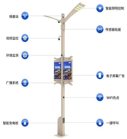 智慧灯杆体系建设加速,华北工控嵌入式计算机可全程助力