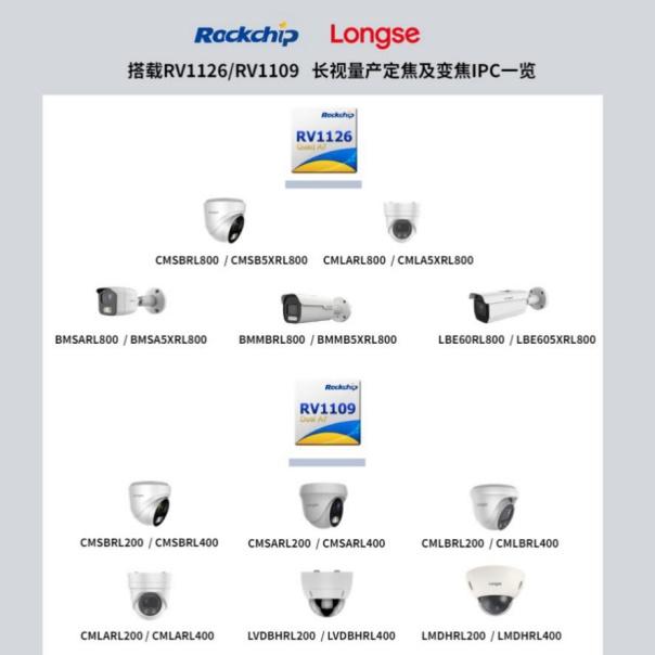 搭载瑞芯微RV1126/RV1109方案,长视科技IPC产品全线成功量产