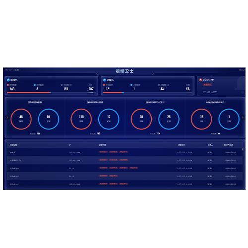 弘度视频卫士 视频监控系统体检 视频质量诊断 录像完整性 资产统计
